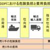 DDPとは 売り手が買い手に届くまでの全ての輸送リスクを負う取引