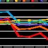 リターンの高いおすすめETF比較ランキング(19年8月31日時点)