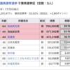 小西氏「こんなの法案じゃない」 じゃあ日本に必要ってことだね 2021年6月10日