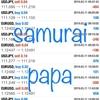 【副業FX】3月11日のFX EA自動売買(ファンマゴ)収益結果