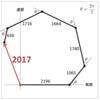 2017の素因数分解がつくる多角形