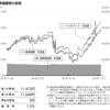eMAXIS 国内債券/先進国リート/新興国株式インデックス運用報告書(2019年01月28日決算)が交付