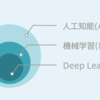 IT企業サラリーマンが「ディープラーニング(深層学習)」の勉強を始めたようです