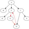 木構造の親子関係を考慮したソート
