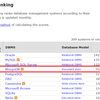 Ruby MongoDBに接続する