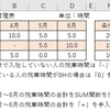 【エクセル】SUM関数の使い方