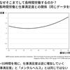 早稲田大学黒田祥子教授の「ワーキング・ハイ」説への異議と別仮説の提示