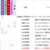 20171028(土)掟ポルシェ×小林清美ぶっちゃけトークライブvol.3開催!