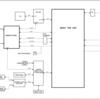 Arduino TIANの概要