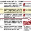「加計ありき」新文書でさらに 自民、閉会中審査拒否 - 東京新聞(2017年6月21日)