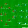 2018.04.10/UEFACL準々決勝2ndLeg/ローマvsバルセロナ/3-0