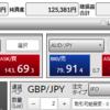 FX成績発表☆~8月下半期~