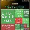 今日の株の取引 (買い、アクセルマーク、チャットワーク。売り、LINK-U。)