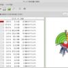 VirtualBoxの仮想HDDサイズを変更する