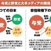 萩生田文科相『憲法違反の「身の丈」発言』、五輪と旭日旗、愛知で差別カルタ展示続行。
