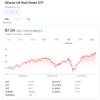 wealthnavi[ウェルスナビ]/IYRiシェアーズ 米国不動産 ETFから分配金を受領(2019年3月)