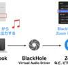 仮想オーディオデバイス「BlackHole」を使って Mac から音楽を配信する