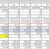 5月11日(月)〜5月15日(金)の投資状況