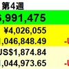 47万円減】投資状況 2021年4月第4週