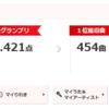 本日のカラオケ(2017/1/26)