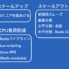 RedisサーバのCPU負荷対策パターン