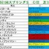 【予想】スプリングS&阪神大賞典