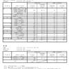 福岡県教育委員会のウェブサイトが更新されました。 内容:令和2年度公立高等学校特色化選抜内定状況
