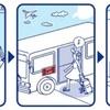 ホノルル空港でファーストクラス利用者の優先入国サービスが始まりました!