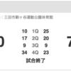 琉球ゴールデンキングス、11/12(日)の西宮戦をスポナビライブで観戦したった。