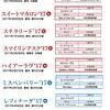 広尾TC、17年産募集&18年産当歳募集ラインナップ発表(予告)!