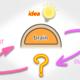 インプット・アウトプット・アイデアについてのおはなし。それと方法論。