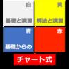 白、黄、青、赤?チャート式数字の選び方