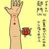 心包経(PC)4 郄門(げきもん)