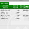 9/21振り返り(3549デイトレ)