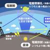 【TOCANA】【緊急警告】2月27日までに茨城・福島・千葉で地震! 早川正士氏が予測+頭痛体感あり要警戒
