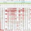 新型コロナウイルス、国別・人口あたり新規感染者数(6月23日現在) / List of COVID-19 cases per population by country, as of June 23