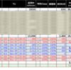 JGC修行(7/7):フライト一覧とFOP結果「JGC修行を振り返る」