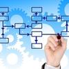 協調設計とアジャイル型開発手法を取り入れたシステム開発について
