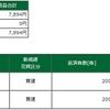 デイトレ結果(2021/01/05)