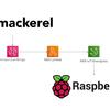 AWS CDKでMackerelのAmazon EventBridge通知チャンネルのイベントバスとルールを作る