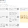【6/16最新】バルサ・チェルシー・マンC来日 完売チケット復活日時予想!(随時更新)