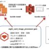 Ruby on Lambdaで実現する、Eightの大規模画像処理基盤