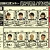 2020年5月30日「訳アリ物件ノゾキミ荘の住人たち」