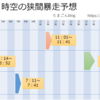【MU Legend】8/4(土) 時空の狭間暴走予想