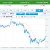外貨定期預金/住信SBIネット銀行の外貨損益状況を確認