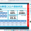 新型コロナ 兵庫県 304人 , 宝塚市 14人