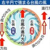 【台風対策】台風の被害を抑える為に必要な事はこの7つ【台風対策備忘録】
