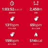 トレーニング記録  4月1日(月)