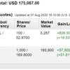 米国株投資状況 2020年8月第2週