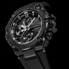 Gショックは定番の腕時計だと思う / G-SHOCK 最新おすすめモデル